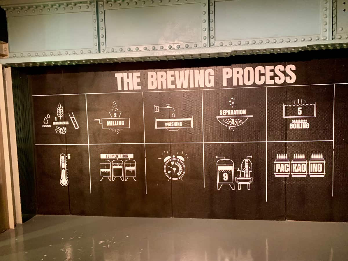 Learning about brewing at Guinness Storehouse in Dublin